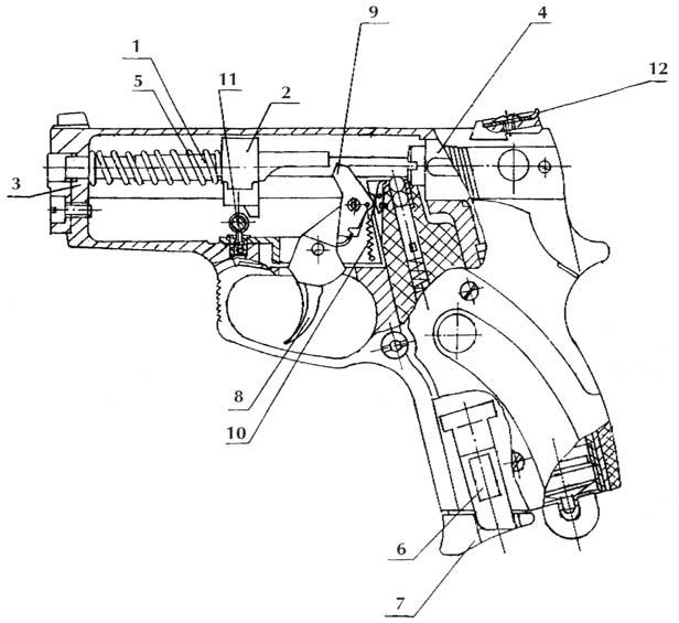 Какой пистолет купить,